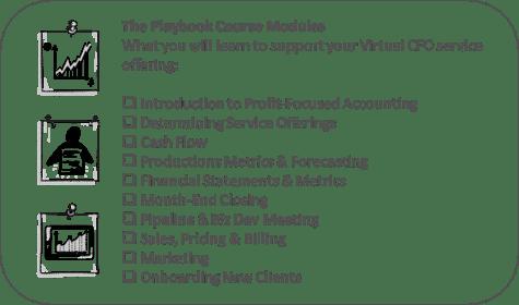 PlaybookCourseModules