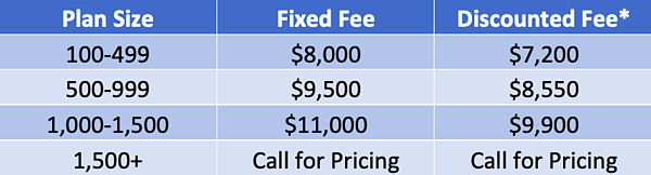 401k Pricing Chart
