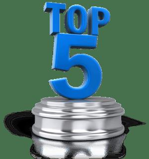 Top 5 Virtual CFO blog posts