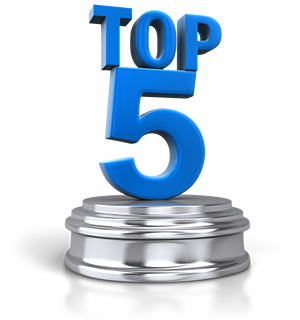 Top 5 Virtual CFO blog posts
