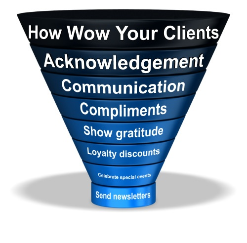 How to Wow Your Clients