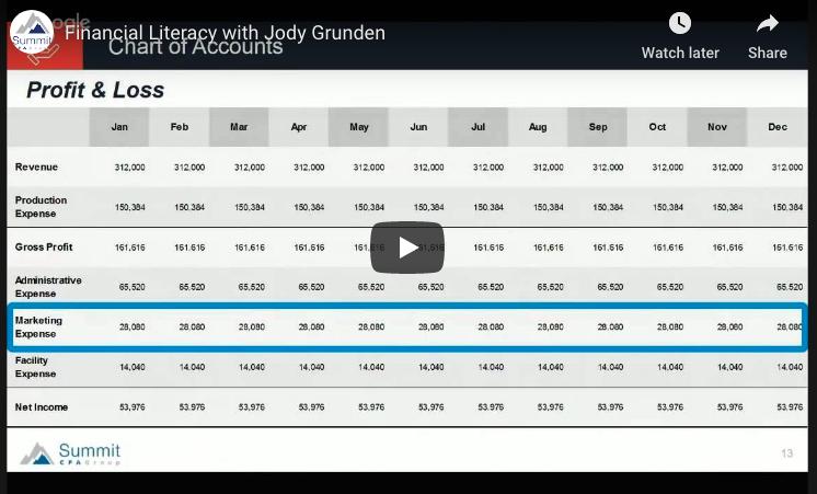 Financial Literacy with Jody Grunden