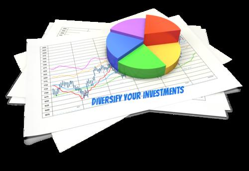 Your 401k Portfolio